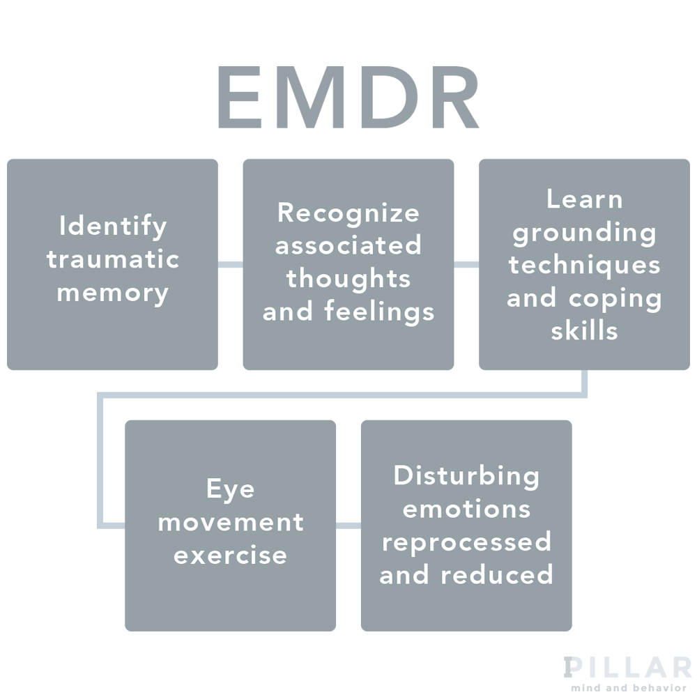 Pillar Mind and Behavior - EMDR by Dr. Kayla Marmaros Psychotherapist Miami Florida